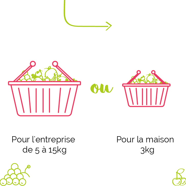 03_panier_taille_responsive